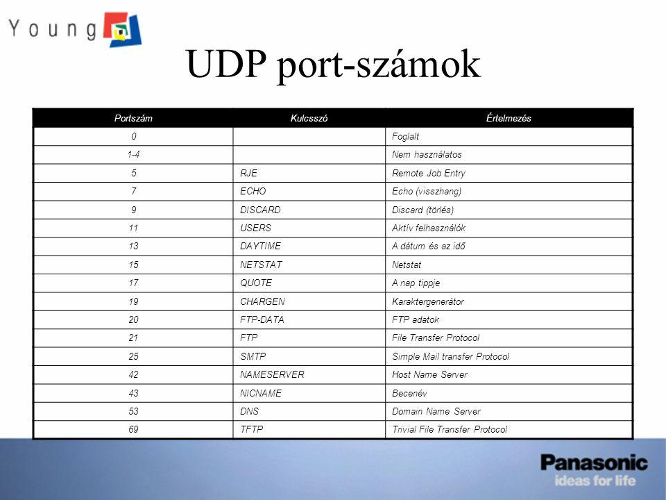 UDP port-számok PortszámKulcsszóÉrtelmezés 0Foglalt 1-4Nem használatos 5RJERemote Job Entry 7ECHOEcho (visszhang) 9DISCARDDiscard (törlés) 11USERSAktív felhasználók 13DAYTIMEA dátum és az idő 15NETSTATNetstat 17QUOTEA nap tippje 19CHARGENKaraktergenerátor 20FTP-DATAFTP adatok 21FTPFile Transfer Protocol 25SMTPSimple Mail transfer Protocol 42NAMESERVERHost Name Server 43NICNAMEBecenév 53DNSDomain Name Server 69TFTPTrivial File Transfer Protocol
