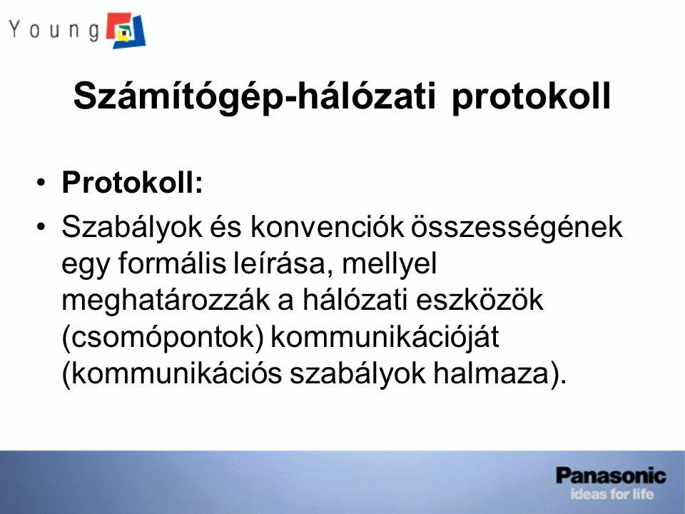 Címzési alapfogalmak Unicast, Multicast, Broadcast Unicast (pont-pont átvitel) pl.