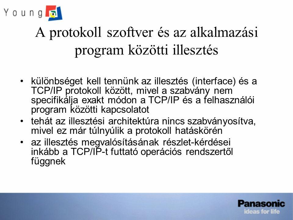 A protokoll szoftver és az alkalmazási program közötti illesztés különbséget kell tennünk az illesztés (interface) és a TCP/IP protokoll között, mivel a szabvány nem specifikálja exakt módon a TCP/IP és a felhasználói program közötti kapcsolatot tehát az illesztési architektúra nincs szabványosítva, mivel ez már túlnyúlik a protokoll hatáskörén az illesztés megvalósításának részlet-kérdései inkább a TCP/IP-t futtató operációs rendszertől függnek