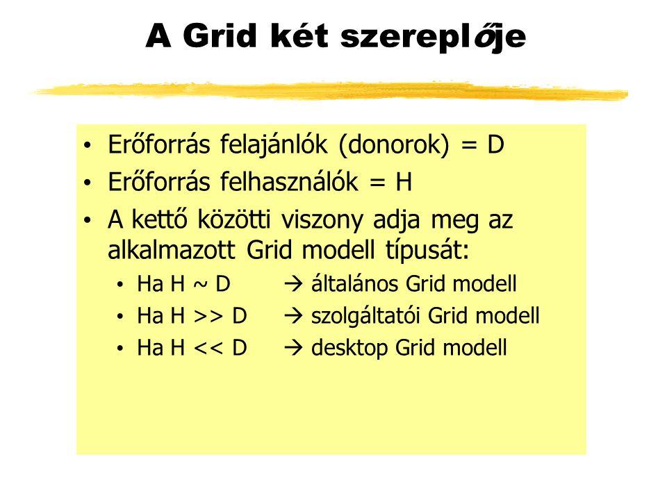 A Grid két szereplője Erőforrás felajánlók (donorok) = D Erőforrás felhasználók = H A kettő közötti viszony adja meg az alkalmazott Grid modell típusát: Ha H ~ D  általános Grid modell Ha H >> D  szolgáltatói Grid modell Ha H << D  desktop Grid modell