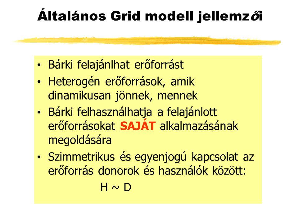 Általános Grid modell jellemzői Bárki felajánlhat erőforrást Heterogén erőforrások, amik dinamikusan jönnek, mennek Bárki felhasználhatja a felajánlot