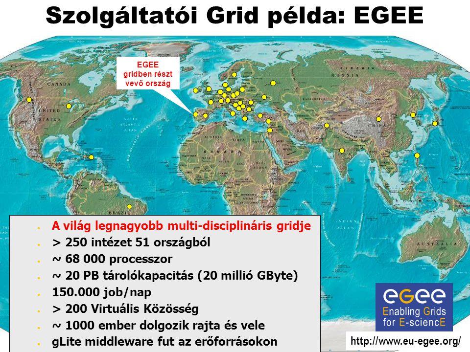 Szolgáltatói Grid példa: EGEE EGEE gridben részt vevő ország ● A világ legnagyobb multi-disciplináris gridje ● > 250 intézet 51 országból ● ~ 68 000 processzor ● ~ 20 PB tárolókapacitás (20 millió GByte) ● 150.000 job/nap ● > 200 Virtuális Közösség ● ~ 1000 ember dolgozik rajta és vele ● gLite middleware fut az erőforrásokon http://www.eu-egee.org/