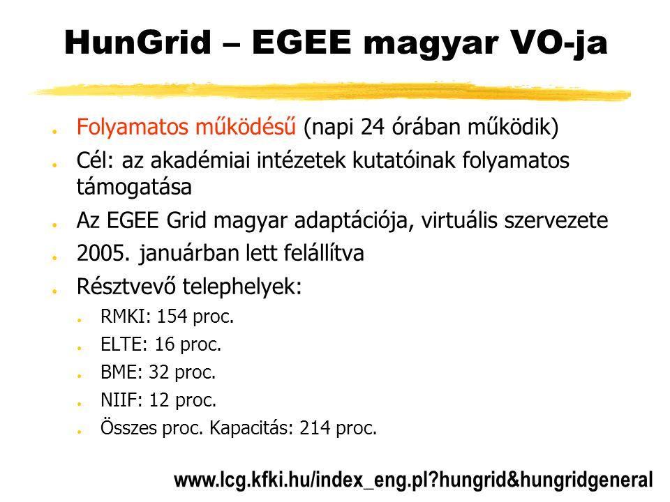 HunGrid – EGEE magyar VO-ja ● Folyamatos működésű (napi 24 órában működik) ● Cél: az akadémiai intézetek kutatóinak folyamatos támogatása ● Az EGEE Grid magyar adaptációja, virtuális szervezete ● 2005.