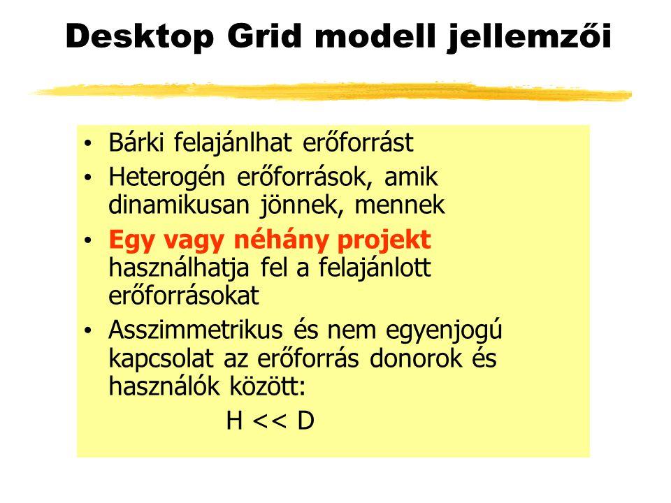 Desktop Grid modell jellemzői Bárki felajánlhat erőforrást Heterogén erőforrások, amik dinamikusan jönnek, mennek Egy vagy néhány projekt használhatja fel a felajánlott erőforrásokat Asszimmetrikus és nem egyenjogú kapcsolat az erőforrás donorok és használók között: H << D