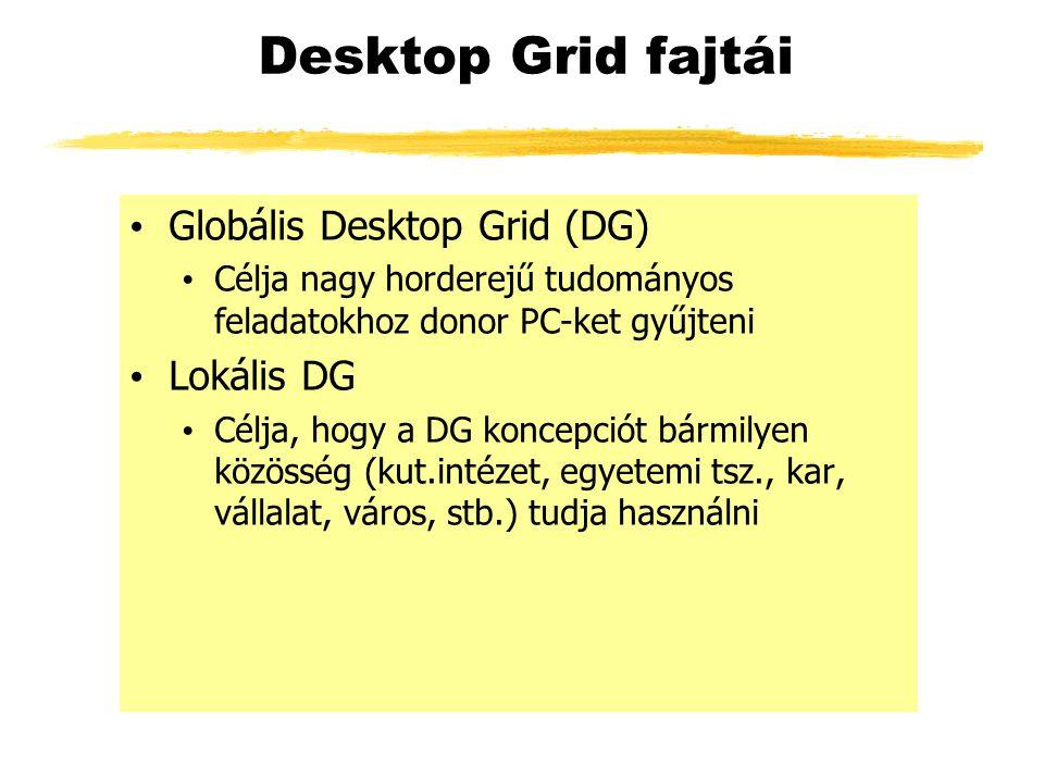 Desktop Grid fajtái Globális Desktop Grid (DG) Célja nagy horderejű tudományos feladatokhoz donor PC-ket gyűjteni Lokális DG Célja, hogy a DG koncepciót bármilyen közösség (kut.intézet, egyetemi tsz., kar, vállalat, város, stb.) tudja használni