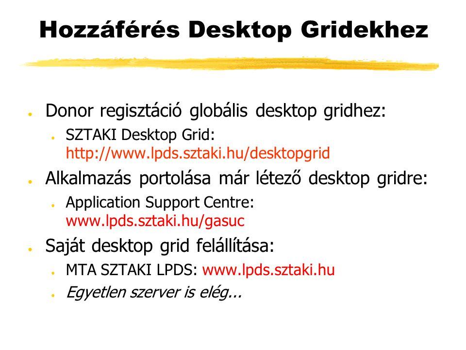 Hozzáférés Desktop Gridekhez ● Donor regisztáció globális desktop gridhez: ● SZTAKI Desktop Grid: http://www.lpds.sztaki.hu/desktopgrid ● Alkalmazás portolása már létező desktop gridre: ● Application Support Centre: www.lpds.sztaki.hu/gasuc ● Saját desktop grid felállítása: ● MTA SZTAKI LPDS: www.lpds.sztaki.hu ● Egyetlen szerver is elég...