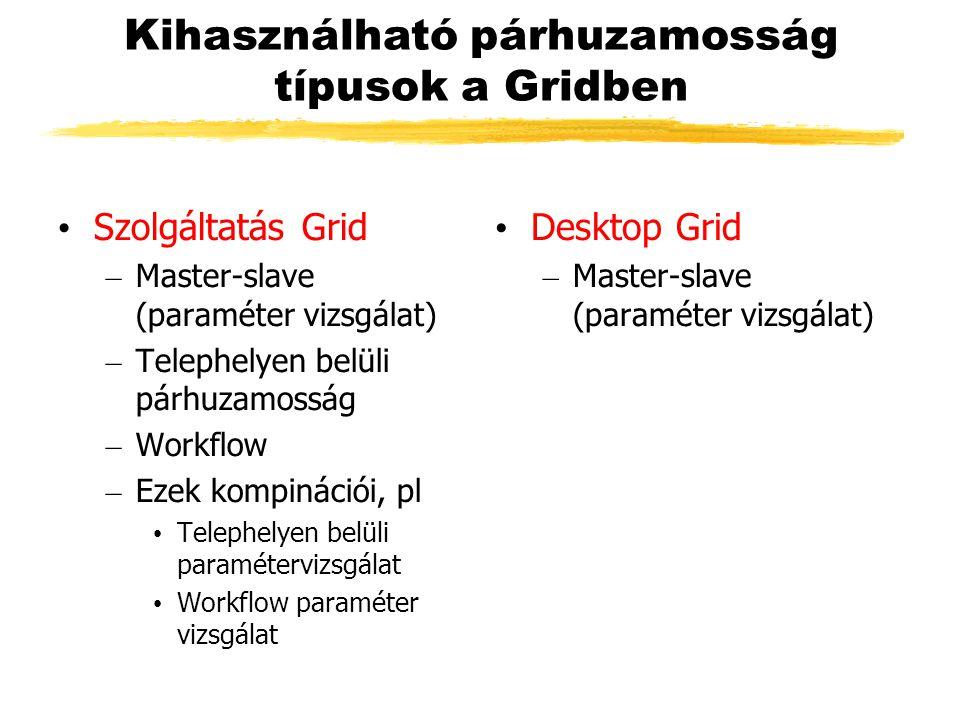 Kihasználható párhuzamosság típusok a Gridben Szolgáltatás Grid – Master-slave (paraméter vizsgálat) – Telephelyen belüli párhuzamosság – Workflow – Ezek kompinációi, pl Telephelyen belüli paramétervizsgálat Workflow paraméter vizsgálat Desktop Grid – Master-slave (paraméter vizsgálat)