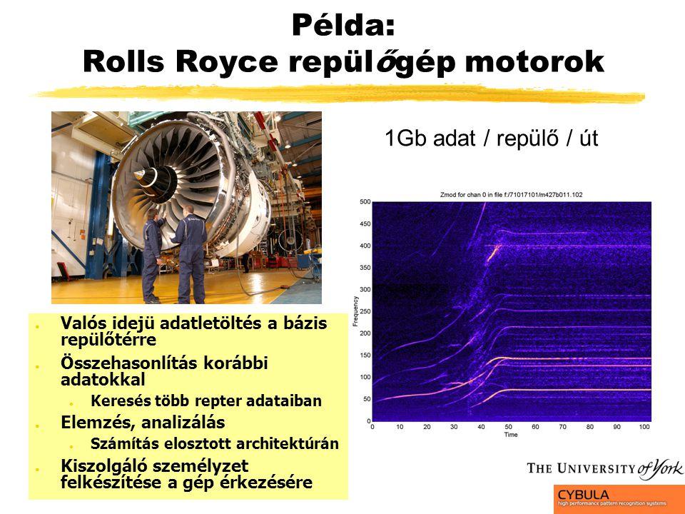 Példa: Rolls Royce repülőgép motorok 1Gb adat / repülő / út ● Valós idejü adatletöltés a bázis repülőtérre ● Összehasonlítás korábbi adatokkal ● Keresés több repter adataiban ● Elemzés, analizálás ● Számítás elosztott architektúrán ● Kiszolgáló személyzet felkészítése a gép érkezésére