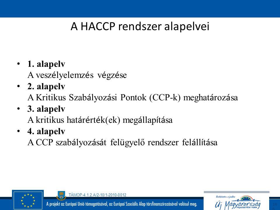 TÁMOP-4.1.2.A/2-10/1-2010-0012 10 5 MAGYAR ÉLELMISZERKÖNYV Codex Alimentarius Hungaricus 1-2-18/1993 számú előírás A Veszélyelemzés, Kritikus Szabályo
