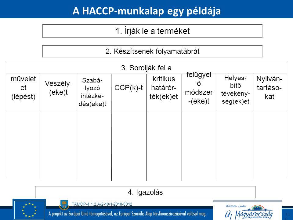 TÁMOP-4.1.2.A/2-10/1-2010-0012 10 9 A CCP-k meghatározásához használt döntési fa egy példája