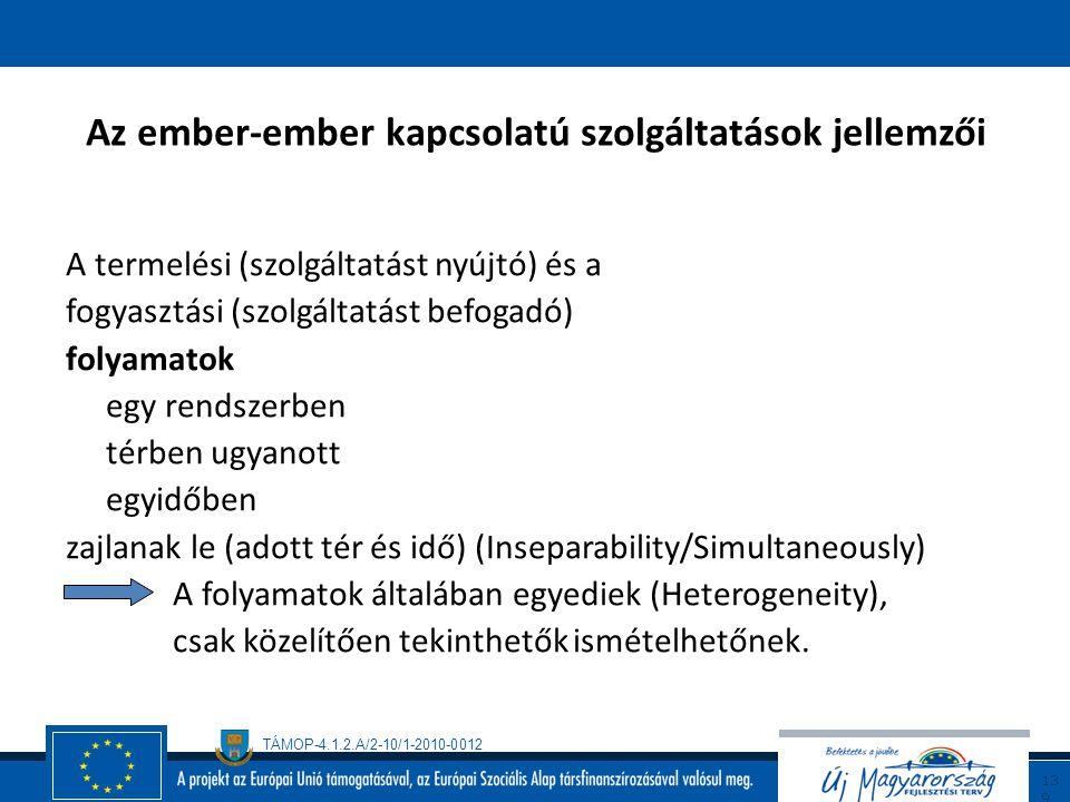 TÁMOP-4.1.2.A/2-10/1-2010-0012 13 8 A szolgáltatások különleges típusa: az ember-ember kapcsolatú szolgáltatások Példák: tanítás-tanulás gyógyítás-gyó