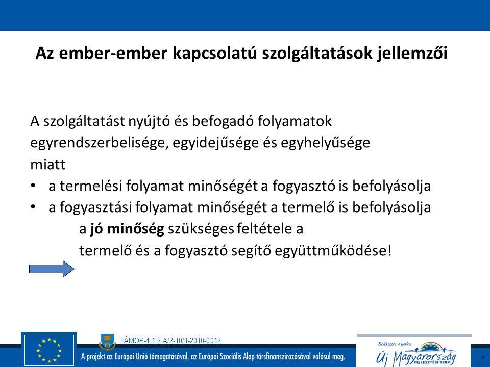 TÁMOP-4.1.2.A/2-10/1-2010-0012 14 2 Az ember-ember kapcsolatú szolgáltatások jellemzői A szolgáltatást nyújtó és befogadó folyamatok, azaz az igénykie