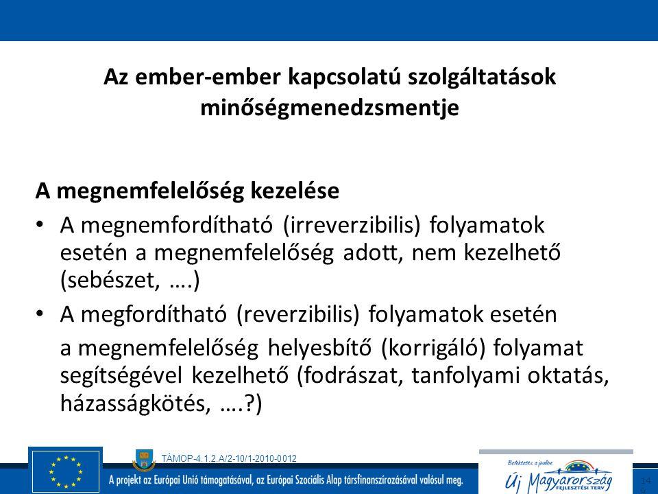 TÁMOP-4.1.2.A/2-10/1-2010-0012 14 8 Az ember-ember kapcsolatú szolgáltatások minőségmenedzsmentje Megfelelőségszabályozás A termék megfelelősége által