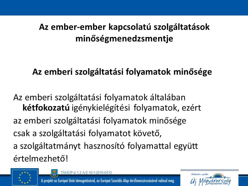 TÁMOP-4.1.2.A/2-10/1-2010-0012 14 9 Az ember-ember kapcsolatú szolgáltatások minőségmenedzsmentje A megnemfelelőség kezelése A megnemfordítható (irrev