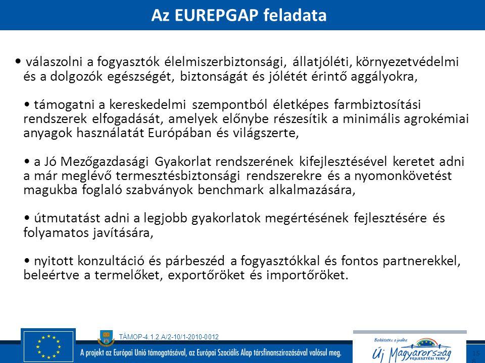 TÁMOP-4.1.2.A/2-10/1-2010-0012 15 7 Az EUREPGAP rendszerek Az EUREPGAP szabványokat jelenleg a zöldség és gyümölcstermesztésre, virág és dísznövényter