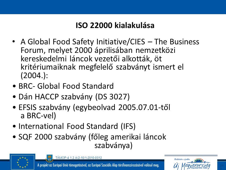 TÁMOP-4.1.2.A/2-10/1-2010-0012 16 1 ISO 22000 SZABVÁNYCSALÁD