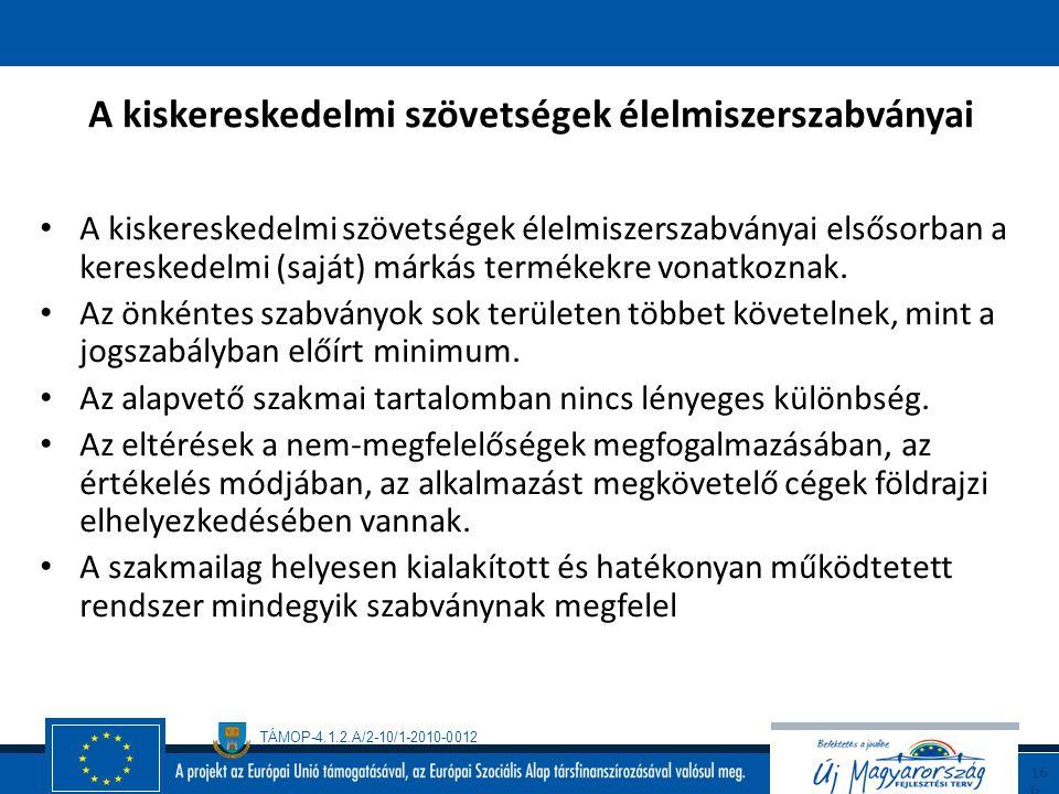TÁMOP-4.1.2.A/2-10/1-2010-0012 16 5 A jogszabály csomag: 852/2004 EC Regulation az élelmiszerek higiénéjéről; 853/2004 EC Regulation az élelmiszerek h
