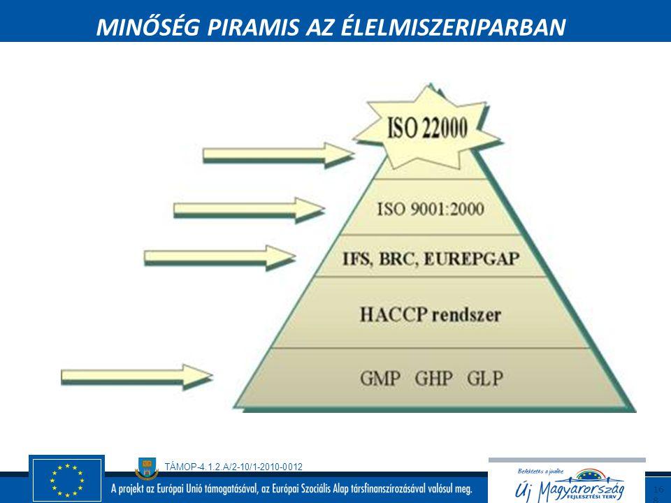 TÁMOP-4.1.2.A/2-10/1-2010-0012 16 7 A z ISO 22000-es s zabványcsalád ISO 22001: Ez váltotta az ISO 15161:2001 szabványt. (Magyar nyelvű megfelelője: M