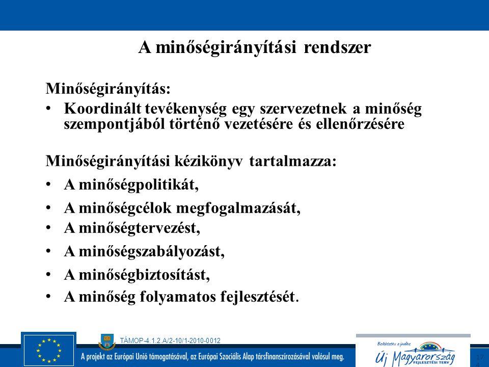 """TÁMOP-4.1.2.A/2-10/1-2010-0012 17 3 Az """"alapelvek """" Vevőközpontúság Vezetés elkötelezettsége A munkatársak bevonása Folyamatszerű megközelítés Rendsze"""