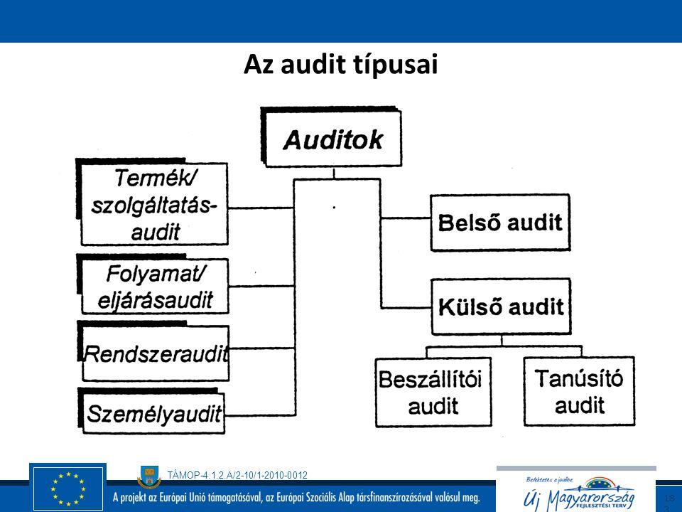 TÁMOP-4.1.2.A/2-10/1-2010-0012 18 2 Auditor Az a személy, akinek megvan a felkészültsége audit végzésére. Auditteam Egy vagy több auditor, aki auditot