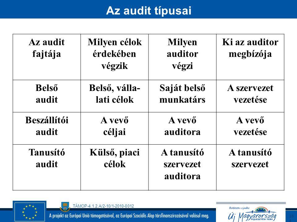 TÁMOP-4.1.2.A/2-10/1-2010-0012 18 3 Az audit típusai