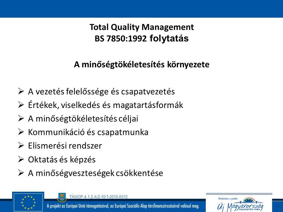TÁMOP-4.1.2.A/2-10/1-2010-0012 20 4 Total Quality Management BS 7850:1992 Alapelvek  a vezetés elkötelezettsége  a fogyasztói elégedettség  minőség