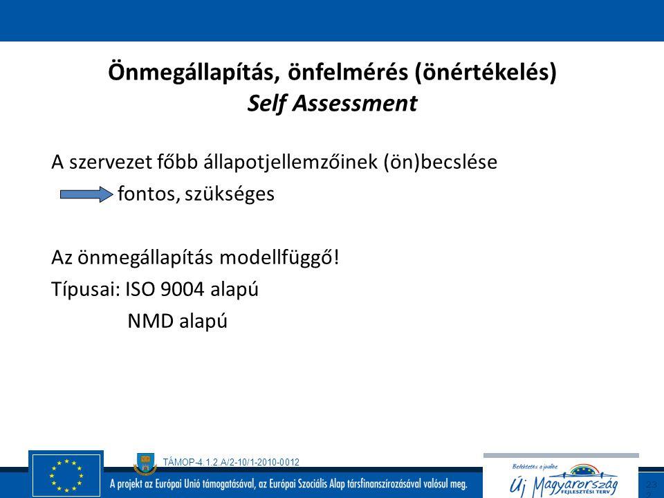 TÁMOP-4.1.2.A/2-10/1-2010-0012 23 1 A minőségtökéletesítés szabályozása (PDCA) színvonalösszehasonlítás alapján (benchmarking) (folytatás)  A tökélet