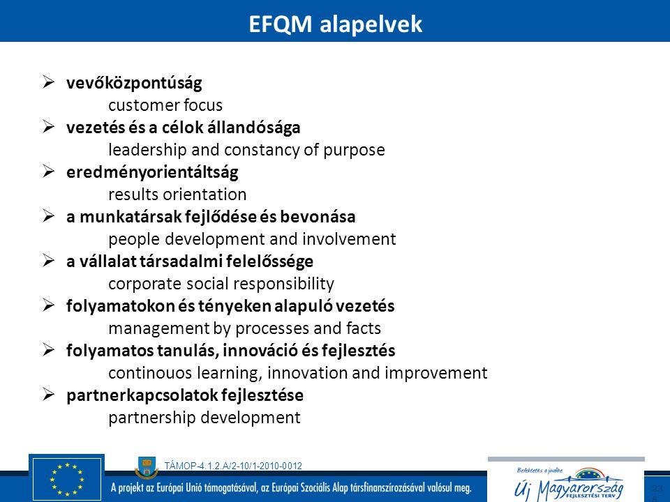 TÁMOP-4.1.2.A/2-10/1-2010-0012 23 7 Az EFQM elismerési rendszere  Elkötelezett a kiválóságért Committed to Exellence, C2E 9 kritérium szerinti önérté