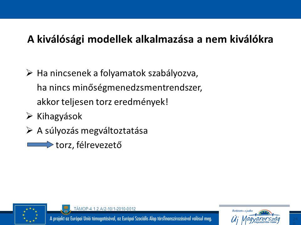 TÁMOP-4.1.2.A/2-10/1-2010-0012 23 9 A Nemzeti Minőségi Díj alapú Kiválósági Modellek  Közigazgatás Kiválósági Modell (CAF)  Közoktatási Kiválósági M