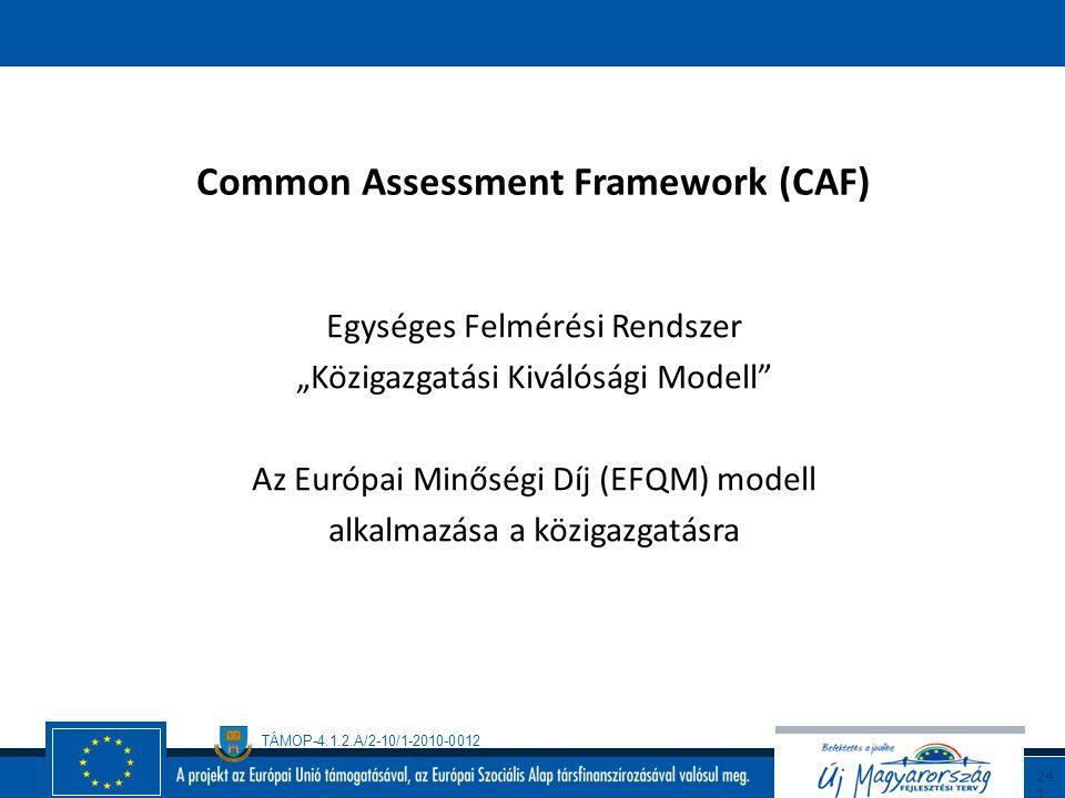 TÁMOP-4.1.2.A/2-10/1-2010-0012 24 0 A kiválósági modellek alkalmazása a nem kiválókra  Ha nincsenek a folyamatok szabályozva, ha nincs minőségmenedzs