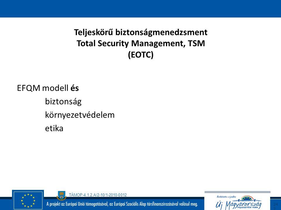 """TÁMOP-4.1.2.A/2-10/1-2010-0012 24 1 Common Assessment Framework (CAF) Egységes Felmérési Rendszer """"Közigazgatási Kiválósági Modell"""" Az Európai Minőség"""