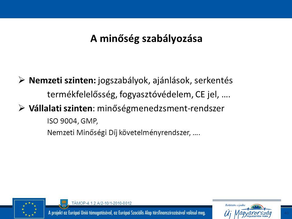 TÁMOP-4.1.2.A/2-10/1-2010-0012 39 Mi a minőségügy? A minőségügy a termelési és a fogyasztási folyamatok minőségének a nemzeti szintű és a vállalati sz