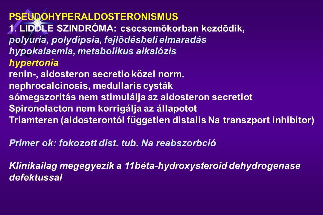 PSEUDOHYPERALDOSTERONISMUS 1.