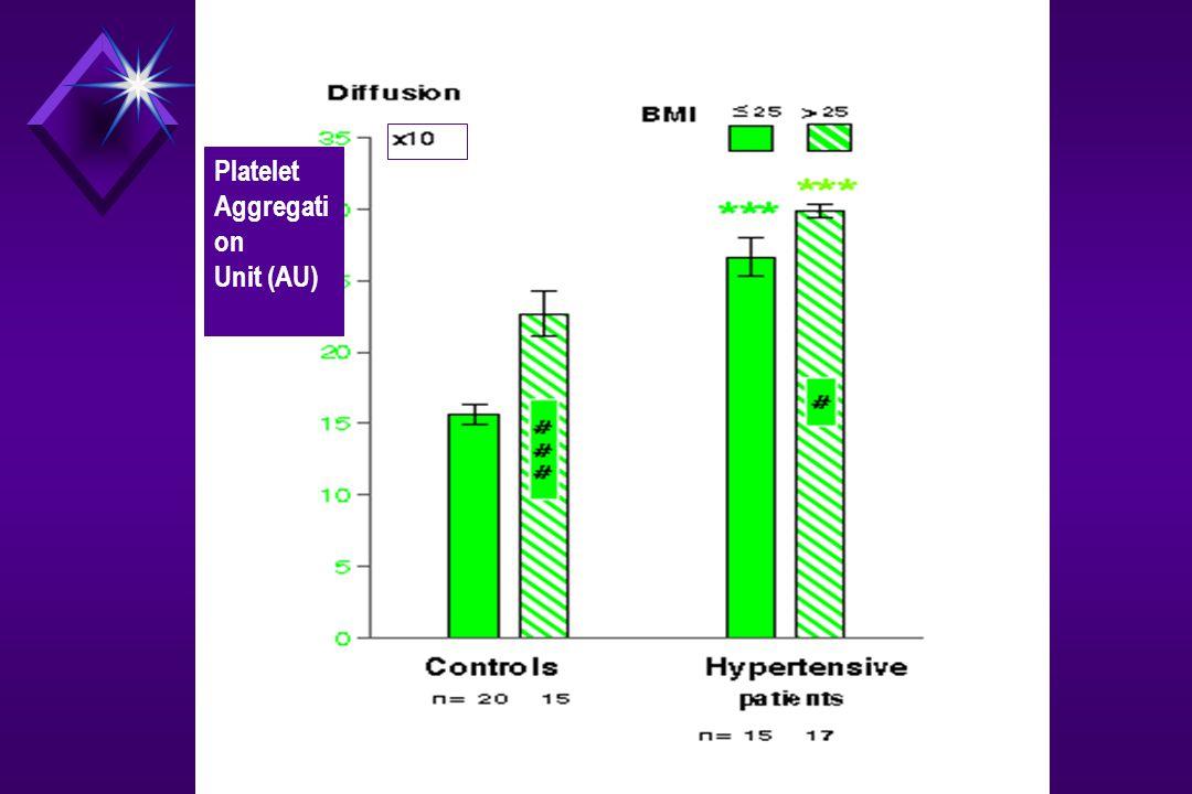 Platelet Aggregati on Unit (AU)
