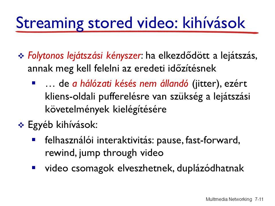 Streaming stored video: kihívások  Folytonos lejátszási kényszer: ha elkezdődött a lejátszás, annak meg kell felelni az eredeti időzítésnek  … de a hálózati késés nem állandó (jitter), ezért kliens-oldali pufferelésre van szükség a lejátszási követelmények kielégítésére  Egyéb kihívások:  felhasználói interaktivitás: pause, fast-forward, rewind, jump through video  video csomagok elveszhetnek, duplázódhatnak Multmedia Networking 7-11