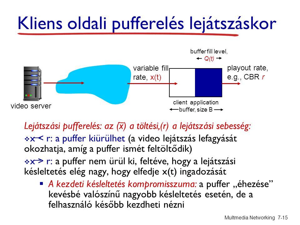"""Lejátszási pufferelés: az (x) a töltési,(r) a lejátszási sebesség:  x < r: a puffer kiürülhet (a video lejátszás lefagyását okozhatja, amíg a puffer ismét feltöltődik)  x > r: a puffer nem ürül ki, feltéve, hogy a lejátszási késleltetés elég nagy, hogy elfedje x(t) ingadozását  A kezdeti késleltetés kompromisszuma: a puffer """"éhezése kevésbé valószínű nagyobb késleltetés esetén, de a felhasználó később kezdheti nézni Multmedia Networking 7-15 variable fill rate, x(t) client application buffer, size B playout rate, e.g., CBR r buffer fill level, Q(t) video server Kliens oldali pufferelés lejátszáskor"""