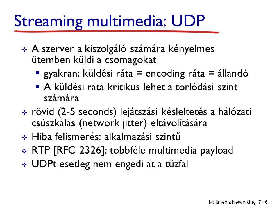 Streaming multimedia: UDP  A szerver a kiszolgáló számára kényelmes ütemben küldi a csomagokat  gyakran: küldési ráta = encoding ráta = állandó  A
