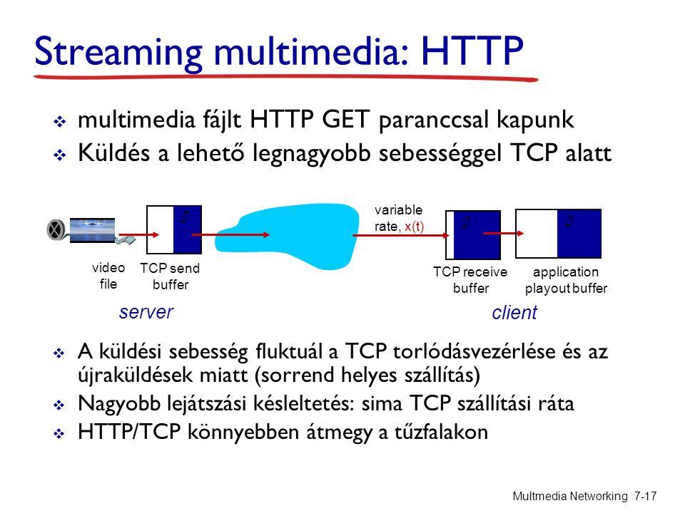 Streaming multimedia: HTTP  multimedia fájlt HTTP GET paranccsal kapunk  Küldés a lehető legnagyobb sebességgel TCP alatt  A küldési sebesség fluktuál a TCP torlódásvezérlése és az újraküldések miatt (sorrend helyes szállítás)  Nagyobb lejátszási késleltetés: sima TCP szállítási ráta  HTTP/TCP könnyebben átmegy a tűzfalakon Multmedia Networking 7-17 variable rate, x(t) TCP send buffer video file TCP receive buffer application playout buffer server client