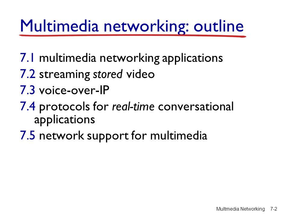 Kliens oldali pufferelés, lejátszás Multmedia Networking 7-13 Változó töltési sebesség, x(t) client application buffer, size B Lejátszási sebesség, e.g., CBR r buffer fill level, Q(t) video server client
