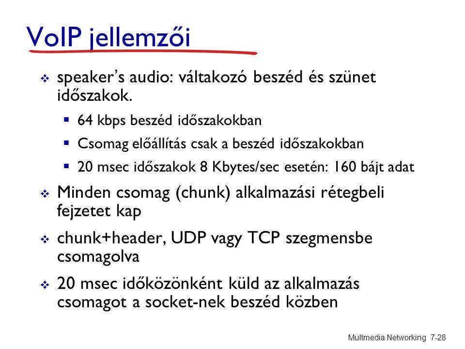 VoIP jellemzői  speaker ' s audio: váltakozó beszéd és szünet időszakok.  64 kbps beszéd időszakokban  Csomag előállítás csak a beszéd időszakokban