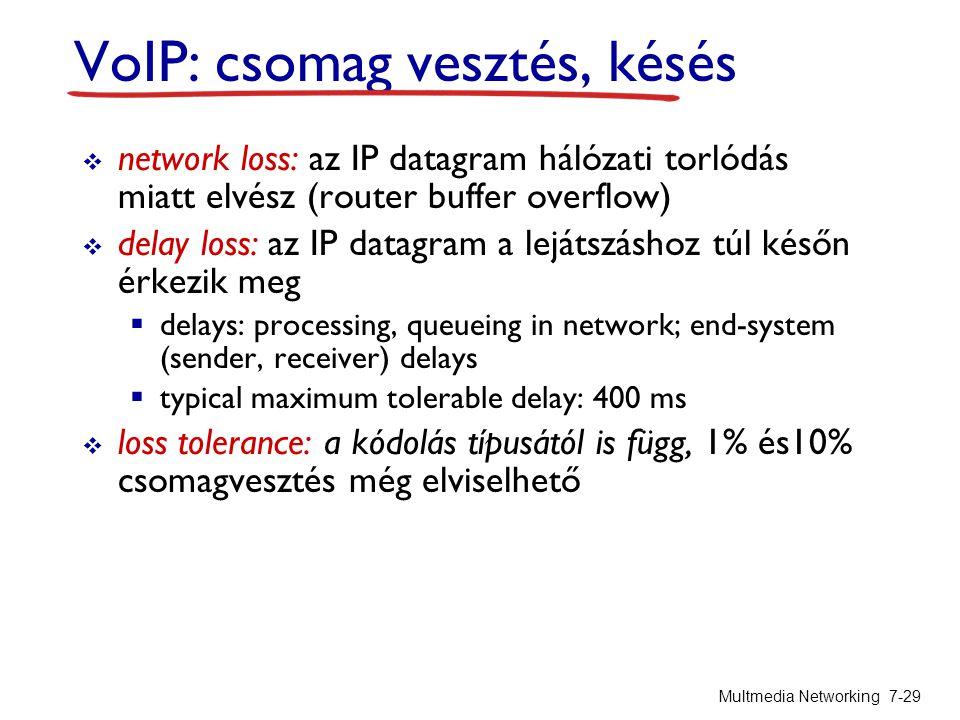 VoIP: csomag vesztés, késés  network loss: az IP datagram hálózati torlódás miatt elvész (router buffer overflow)  delay loss: az IP datagram a lejátszáshoz túl későn érkezik meg  delays: processing, queueing in network; end-system (sender, receiver) delays  typical maximum tolerable delay: 400 ms  loss tolerance: a kódolás típusától is függ, 1% és10% csomagvesztés még elviselhető Multmedia Networking 7-29