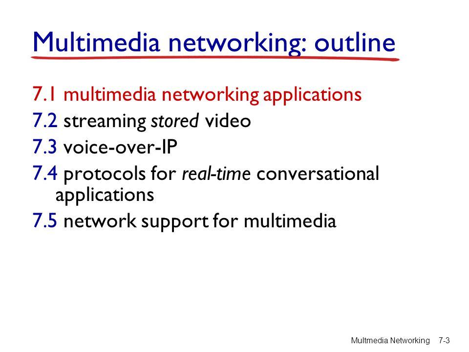 Kliens oldali pufferelés lejátszáskor Multmedia Networking 7-14 variable fill rate, x(t) client application buffer, size B playout rate, e.g., CBR r buffer fill level, Q(t) video server client 1.