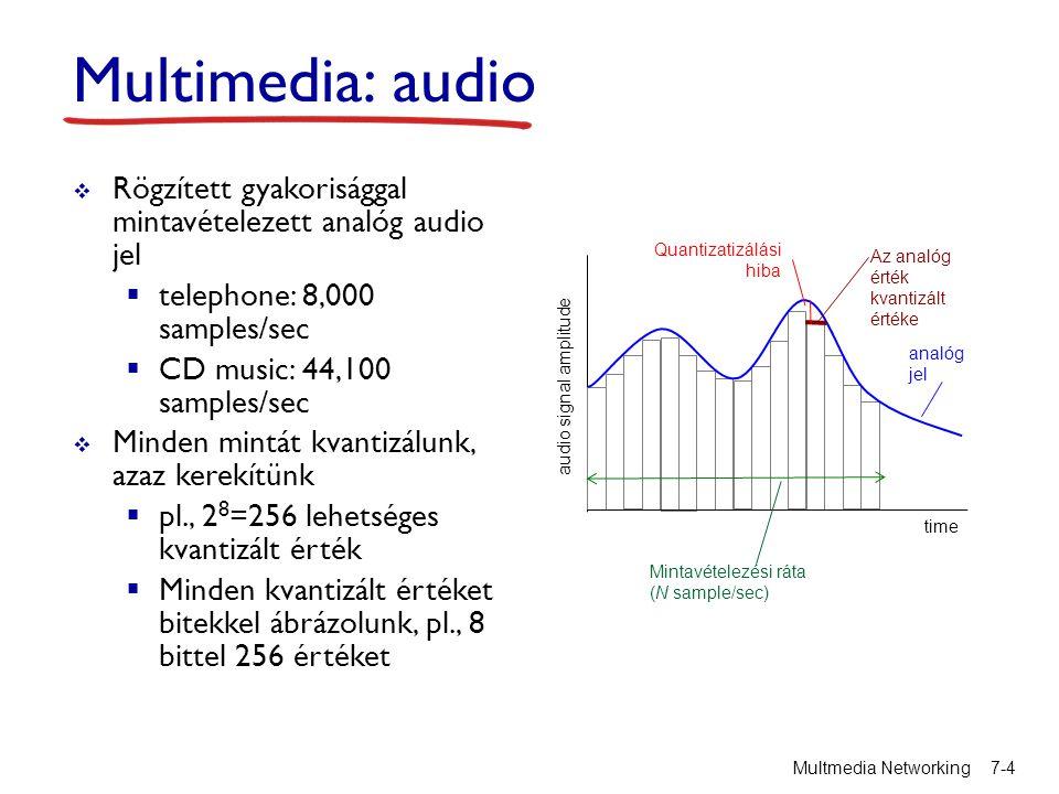 Multimedia: audio Multmedia Networking 7-4  Rögzített gyakorisággal mintavételezett analóg audio jel  telephone: 8,000 samples/sec  CD music: 44,100 samples/sec  Minden mintát kvantizálunk, azaz kerekítünk  pl., 2 8 =256 lehetséges kvantizált érték  Minden kvantizált értéket bitekkel ábrázolunk, pl., 8 bittel 256 értéket time audio signal amplitude analóg jel Az analóg érték kvantizált értéke Quantizatizálási hiba Mintavételezési ráta (N sample/sec)