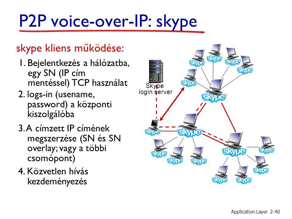 Application Layer2-40 P2P voice-over-IP: skype skype kliens működése: 1. Bejelentkezés a hálózatba, egy SN (IP cím mentéssel) TCP használat 2. logs-in