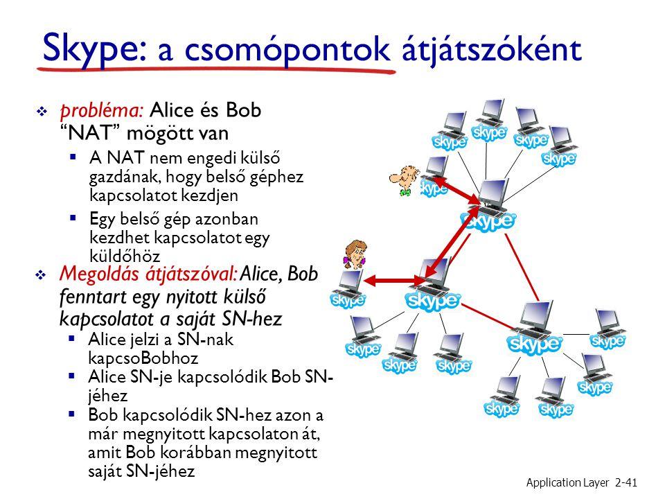 Application Layer2-41  probléma: Alice és Bob NAT mögött van  A NAT nem engedi külső gazdának, hogy belső géphez kapcsolatot kezdjen  Egy belső gép azonban kezdhet kapcsolatot egy küldőhöz  Megoldás átjátszóval: Alice, Bob fenntart egy nyitott külső kapcsolatot a saját SN-hez  Alice jelzi a SN-nak kapcsoBobhoz  Alice SN-je kapcsolódik Bob SN- jéhez  Bob kapcsolódik SN-hez azon a már megnyitott kapcsolaton át, amit Bob korábban megnyitott saját SN-jéhez Skype: a csomópontok átjátszóként