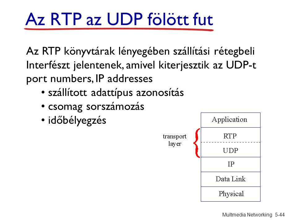 Az RTP az UDP fölött fut Az RTP könyvtárak lényegében szállítási rétegbeli Interfészt jelentenek, amivel kiterjesztik az UDP-t port numbers, IP addresses szállított adattípus azonosítás csomag sorszámozás időbélyegzés Multmedia Networking 5-44