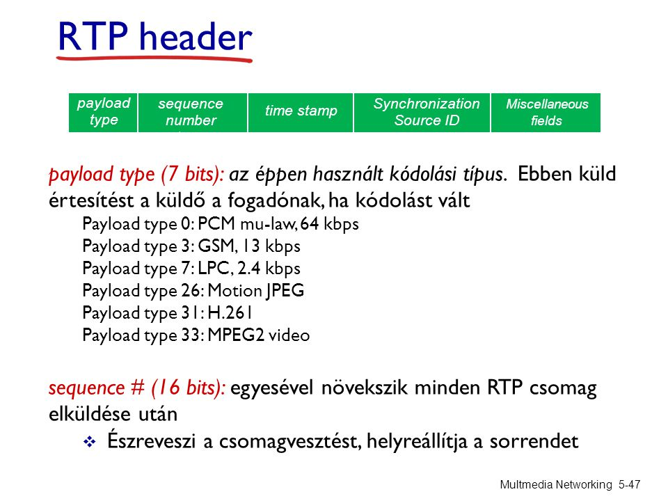 RTP header payload type (7 bits): az éppen használt kódolási típus. Ebben küld értesítést a küldő a fogadónak, ha kódolást vált Payload type 0: PCM mu