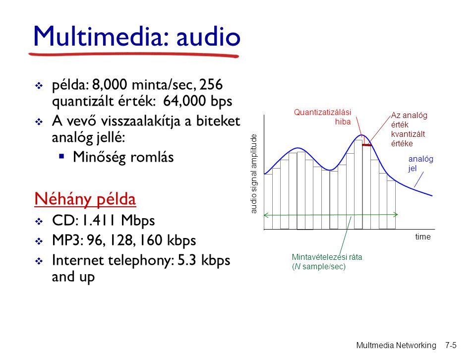 Multimedia: audio Multmedia Networking 7-5  példa: 8,000 minta/sec, 256 quantizált érték: 64,000 bps  A vevő visszaalakítja a biteket analóg jellé:  Minőség romlás Néhány példa  CD: 1.411 Mbps  MP3: 96, 128, 160 kbps  Internet telephony: 5.3 kbps and up time audio signal amplitude analóg jel Az analóg érték kvantizált értéke Quantizatizálási hiba Mintavételezési ráta (N sample/sec)