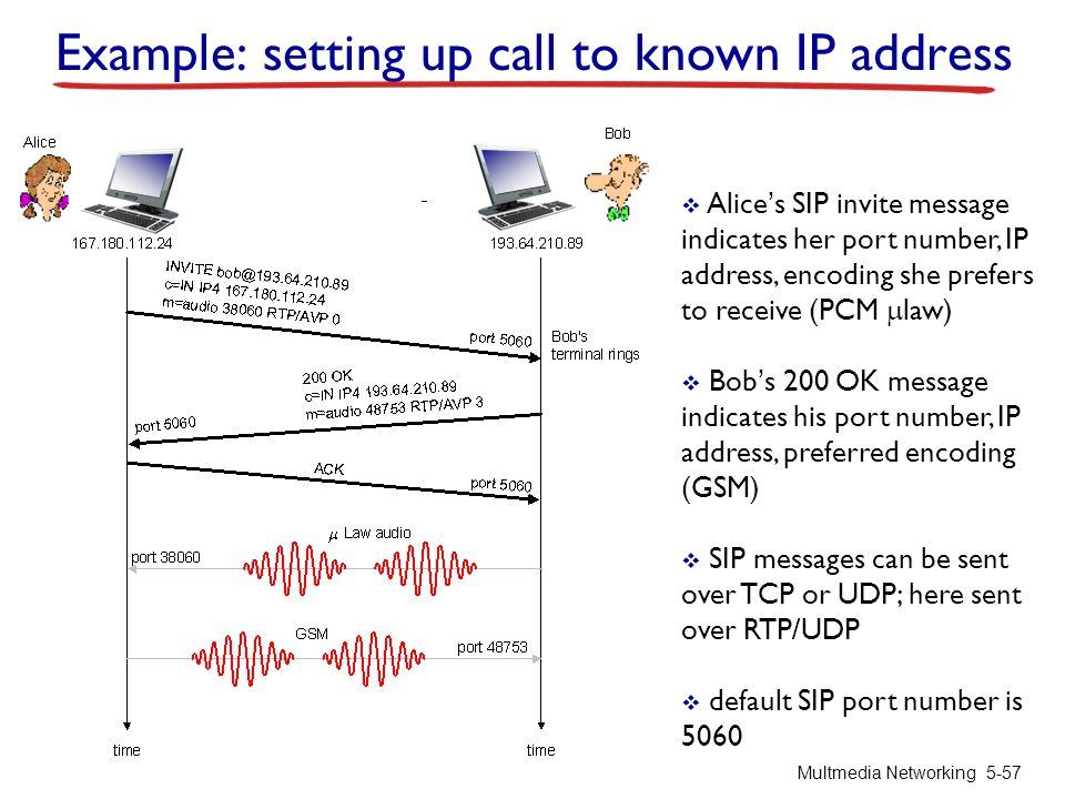 Example: setting up call to known IP address  Alice's SIP invite message indicates her port number, IP address, encoding she prefers to receive (PCM