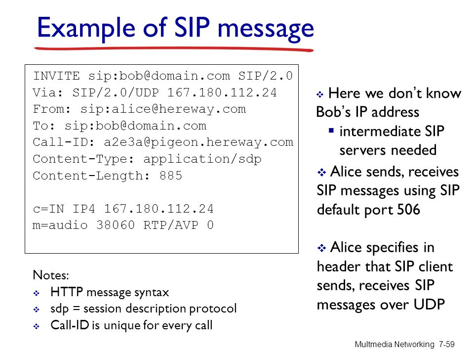 Example of SIP message INVITE sip:bob@domain.com SIP/2.0 Via: SIP/2.0/UDP 167.180.112.24 From: sip:alice@hereway.com To: sip:bob@domain.com Call-ID: a
